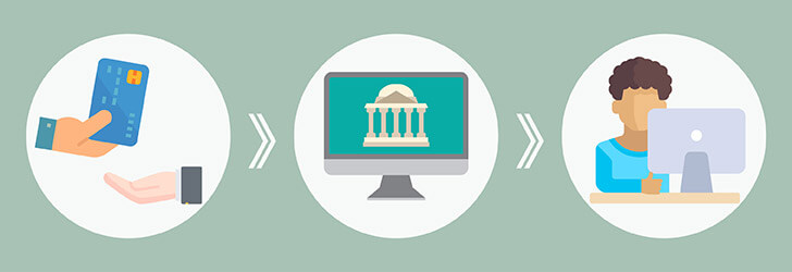 Nonprofit payment processing is not as confusing as it may seem.